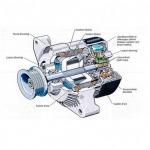 รับดัดแปลง(MODIFIED) ไดชาร์จไดสตาร์ท ตามการใช้งาน - บริษัท ไทยแสงเจริญไดนาโม จำกัด