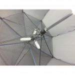 โรงงานผลิตร่มติดพัดลม - โรงงานผลิตร่ม  ลีลาพงศ์
