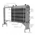ระบบทำความเย็น อุตสาหกรรม - ศูนย์เครื่องแลกเปลี่ยนความร้อนอุตสาหกรรม