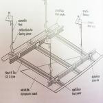 อุปกรณ์ฝ้าเพดาน - บริษัท มังกรเหล็ก เอ็นเตอร์ไพรส์ จำกัด