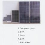 Poly-Crystalline Solar PV Module - บริษัท ฟูโซล่าร์ จำกัด