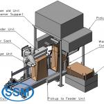 สายพาน ลํา เลียง อุตสาหกรรม - บริษัทรับสร้างเครื่องจักรอัตโนมัติ