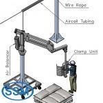 ออกแบบเครื่องจักรอัตโนมัติ - บริษัทรับสร้างเครื่องจักรอัตโนมัติ