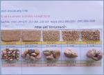 กรวดและทรายคัดขนาด ราชบุรี - Saiprasirt Co Ltd