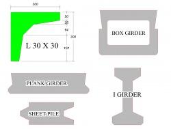 เสาเข็ม ผลิตภัณฑ์คอนกรีต ตามสั่ง PLANK GIRDER,  BOX GIRD - เอเซียกรุ๊ป (1999) เสาเข็มคอนกรีต