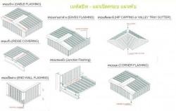 แผ่นปิดครอบมุม แผ่นพับ และรางน้ำ Flashing and Covering - บริษัท ราชาเมทัลชีท จำกัด
