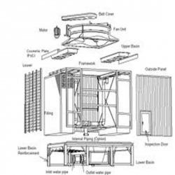 ระบบปรับอากาศ แอร์ขนาดใหญ่ COOLING TOWER เครื่องปรับอากาศ - บริษัท โปรชิลล์ เอ็นจิเนียริ่ง จำกัด