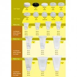 รับผลิต ออกแบบ แก้วพลาสติก ถ้วยพลาสติก บรรจุภัณฑ์พลาสติก - บริษัท ที ดับบลิว ไอ จำกัด