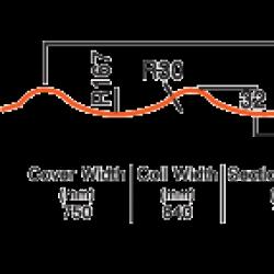ลอนซีแพค CPAC ( หลังคาลอนสเปน  Spain Rib ) - บริษัท ราชาเมทัลชีท จำกัด