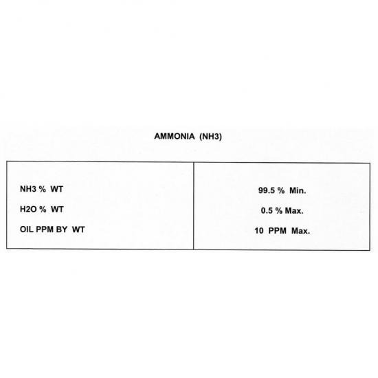SPECIFICATION OF AMMONIA (NH3) - Kamon Chakrawan (2003) Co., Ltd.