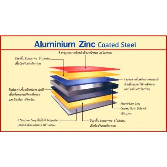 เหล็กเคลือบสี ALUMINIUM ZINC COATED STEEL - บริษัท ราชาเมทัลชีท จำกัด - แผ่นปิดครอบมุม แผ่นพับ และรางน้ำ ประตูม้วน บานเกล็ด แผ่นฉนวนกันความร้อน ฉนวนโพลียูรีเทน หลังคาและผนังโปร่งแสง แผ่นหลังคาโปร่งแสงไฟเบอร์กลาส ลอนหลังคา ลอนซีแพค