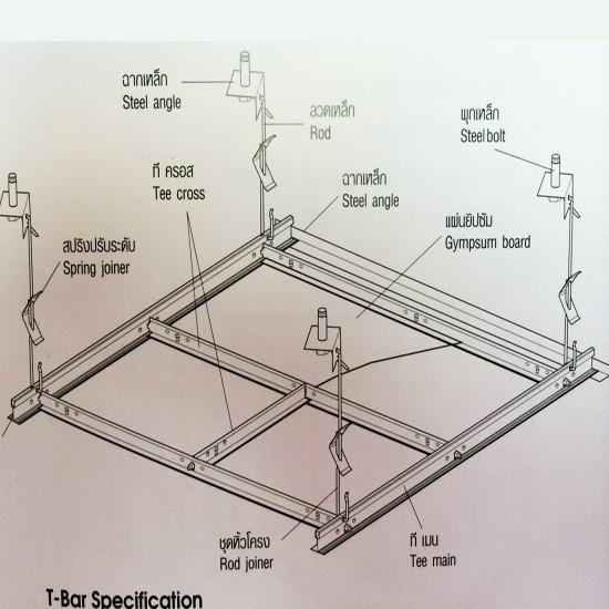 อุปกรณ์ฝ้าเพดาน - บริษัท มังกรเหล็ก เอ็นเตอร์ไพรส์ จำกัด - อุปกรณ์ฝ้าเพดาน