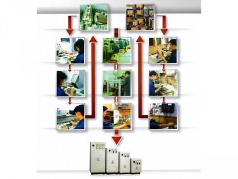 จำหน่ายหม้อแปลงไฟฟ้าทุกชนิด - บริษัท สเตเบิล อิเล็กตริก ซัพพลาย จำกัด