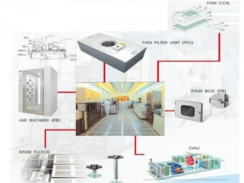 สร้างห้องห้องคลีนรูมCLEAN ROOM - รับออกแบบและสร้างห้องคลีนรูม คลีนแอร์ โปรดักท์
