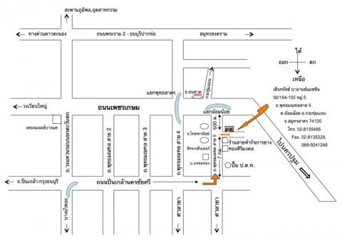 แผนที่รูปภาพ - เซ็นทรัล บาลานซ์ แมชชีน