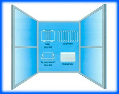 หน้าต่างประตูเหล็ก - บริษัท เค วาย เมทอล เวิร์ค (ประเทศไทย) จำกัด
