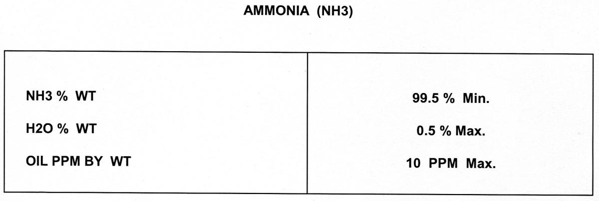 SPECIFICATION OF AMMONIA (NH3)
